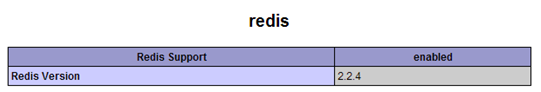 phpinfo_redis