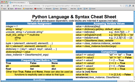 python-cheat-sheet-e1389939795786